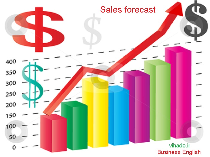 Sales forecast Business English